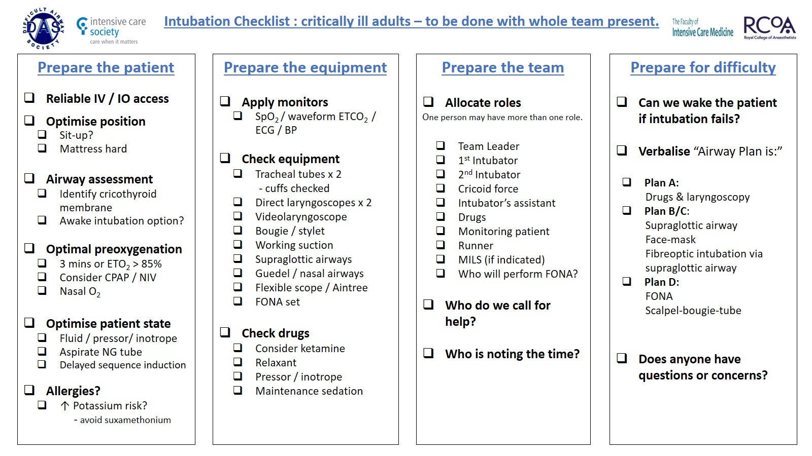 DAS guidelines for management of tracheal intubation in critically ill adults - Checklist